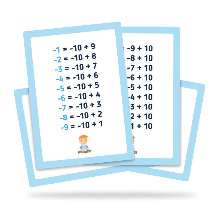Плакаты с формулами для счёта А3